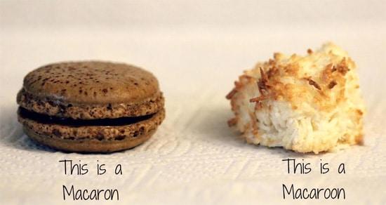 макарон и макарун этимология названий блюд Я то, что я ем: новомодные названия блюд 21