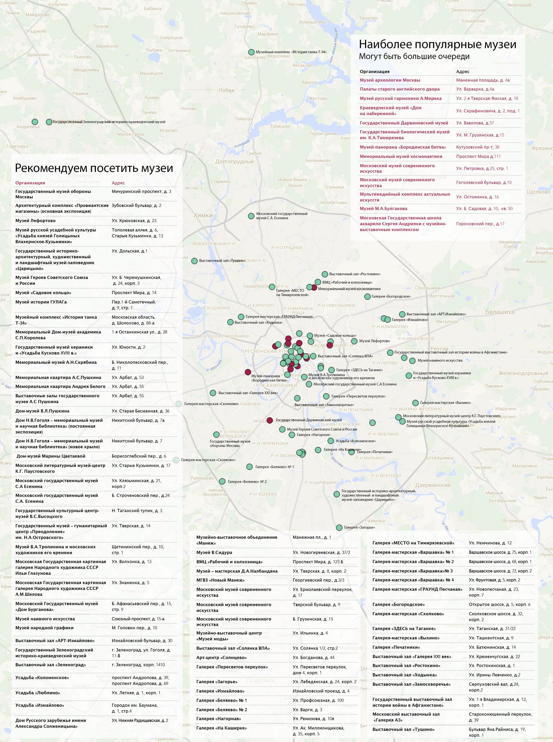 бесплатные музеи, новогодние праздники в москве, новый год 2017  бесплатные музеи москвы Бесплатные музеи Москвы в новогодние праздники besplatnye muzei 2016
