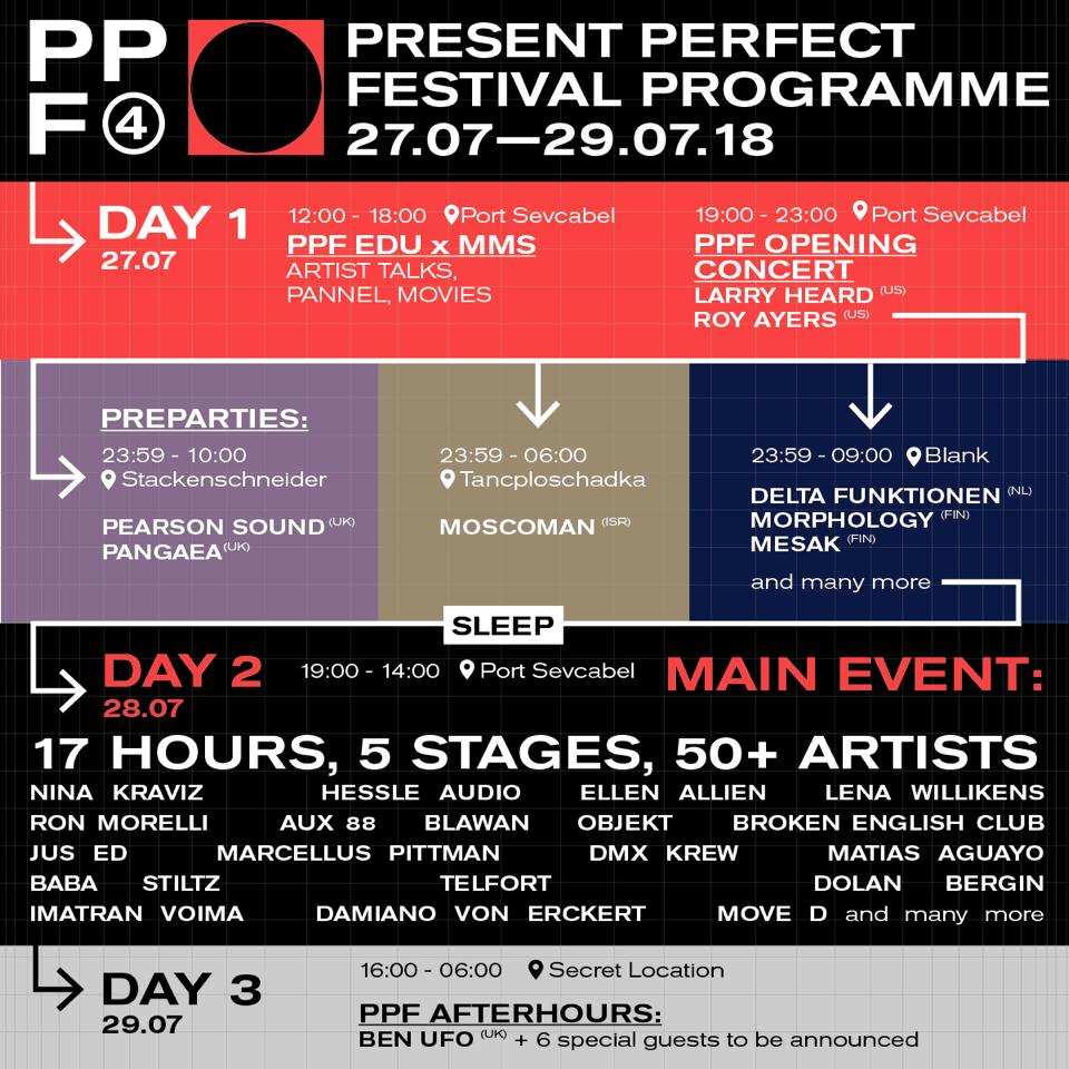 """perfect festival Питер, прием! 27-29 июля в Порту """"Севкабель"""" прогремит Present Perfect Festival PPF 2018 schedule"""