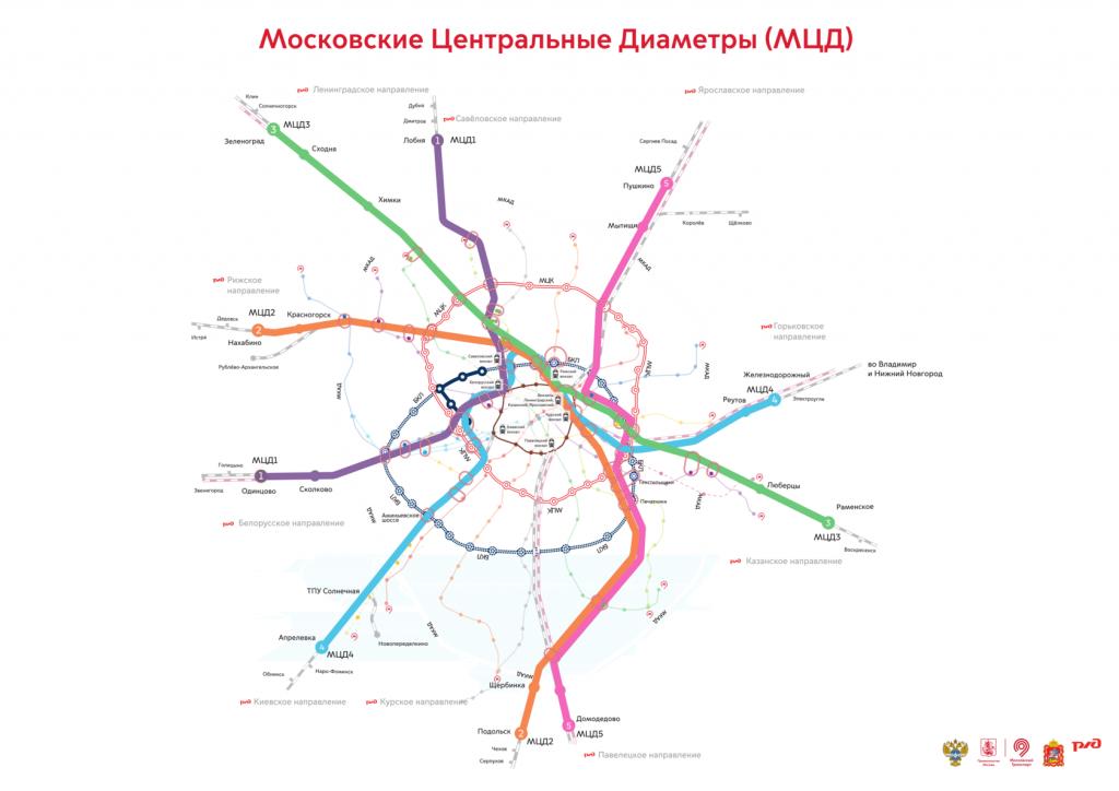 мцд Московские центральные диаметры Что такое МЦД, и хорошо ли это для нас? Moscow Central Diameters 2019 1024x724