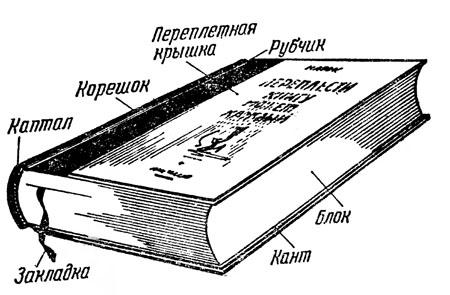 Книга и её составные части Российская государственная библиотека Российская государственная библиотека (РГБ) в вопросах и ответах 023